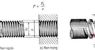 Bulong neo cường độ cao có chứng chỉ hợp quy, Bulong neo, Bulong neo cường độ cao